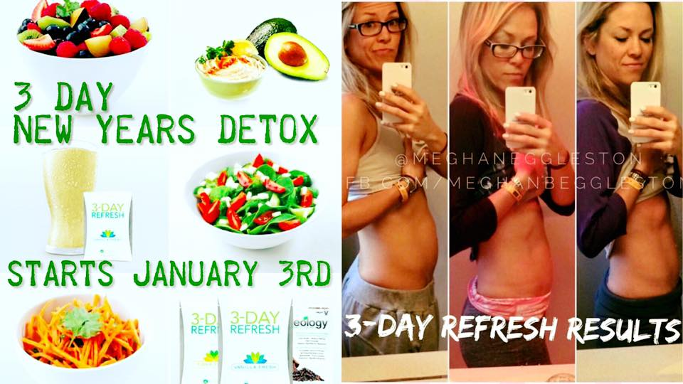 3 Day Detox | Shakeology | Meghan Eggleston
